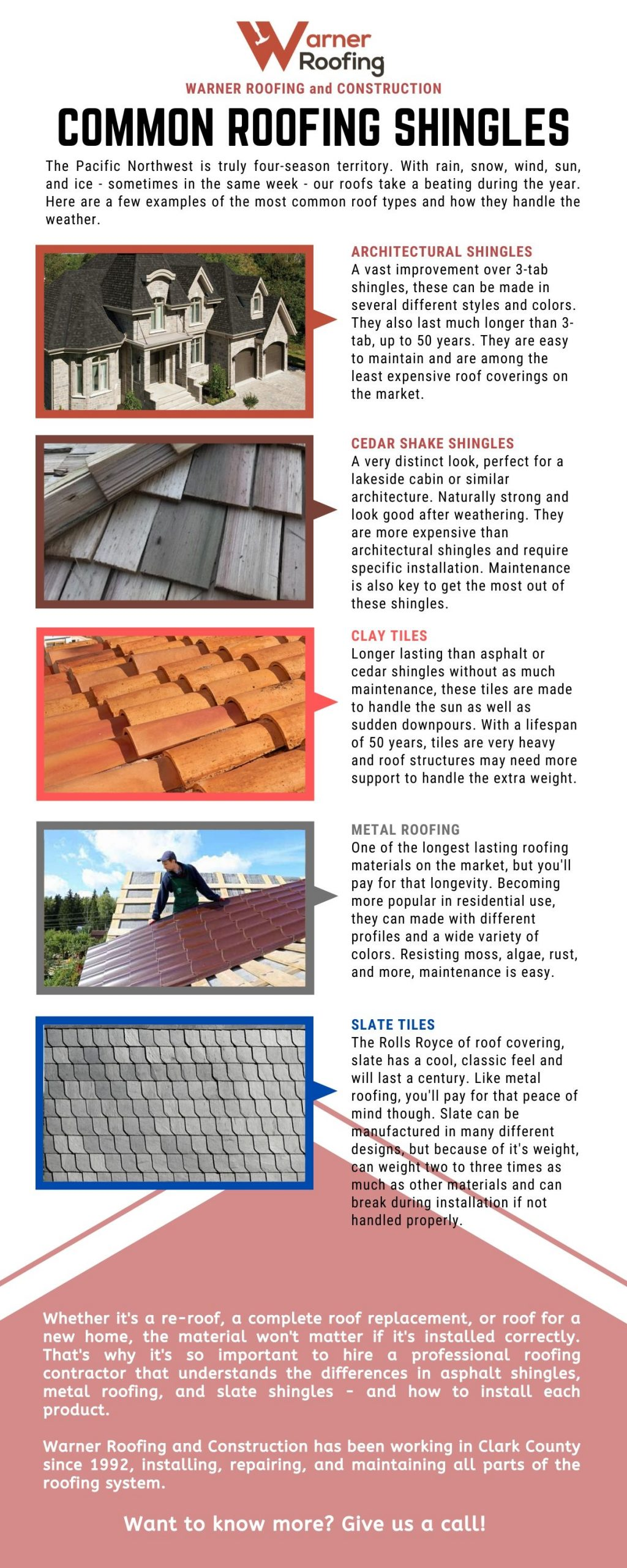 Common Roofing Shingles Infographic